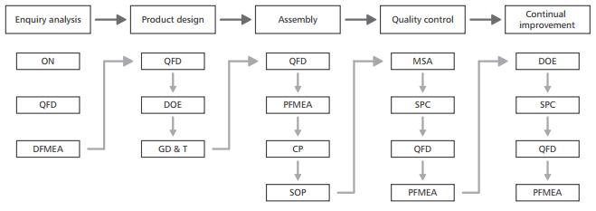 oem-design-2